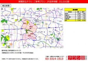 210626_東京都/吉祥寺駅/